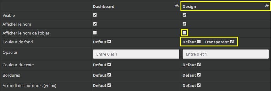 Comment configurer l'affichage d'un objet en mode design