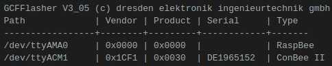 Lister les ports utilisés sur le Raspberry PI de votre Jeedom