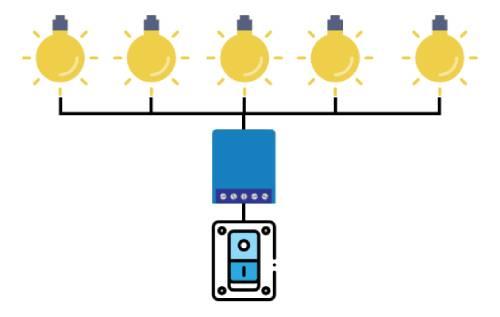 Utilisation du variateur encastrable Z-Wave Qubino avec plusieurs ampoules