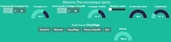 Affichage de la tête thermostatique Z-Wave Eurotronic Spirit dans le dashboard de Jeedom