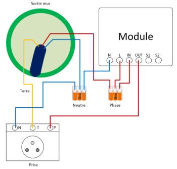 Schéma de câblage du module ZW116 d'Aeotec